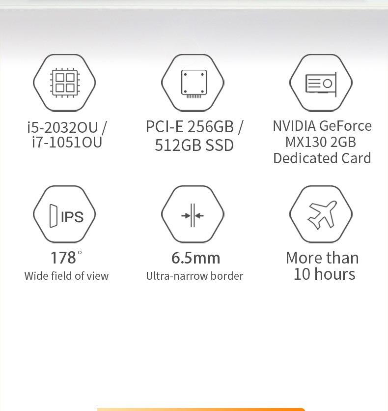 HP Laptop 15.6 Inch I5-10210U MX130 2GB Dedicated Card Quad Core 8GB 12GB RAM 256GB 512GB SSD Notebook Intel Core I5-10210U