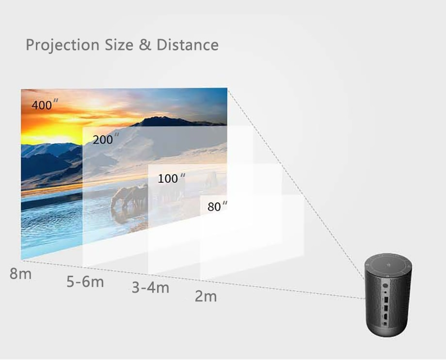 Smartldea D29 Portable 3D dlp Projector native Full HD 1920 1080p handheld Android  wifi 4K beamer Build Battery Home Proyector